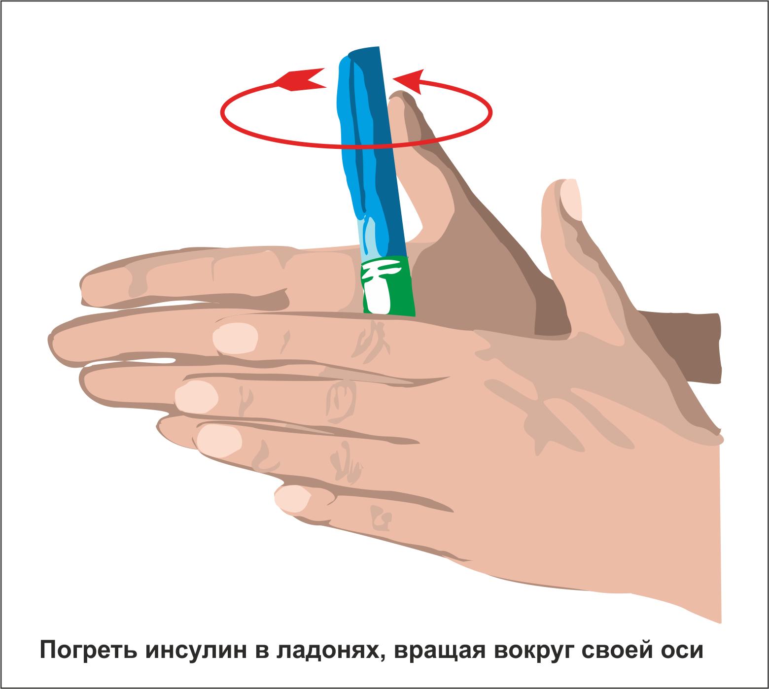 Как правильно сделать укол в бедро самому себе фото